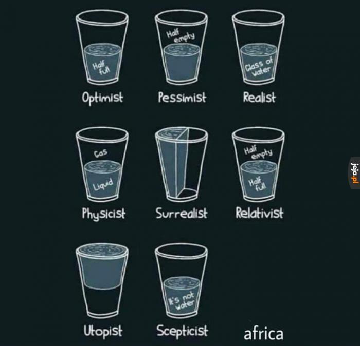 Poglądy filozoficzne na przykładzie szklanek