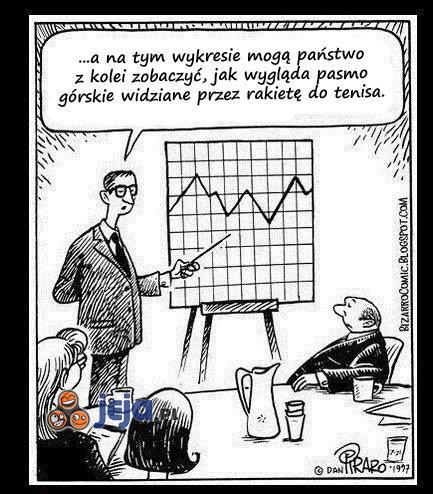 Te wszystkie mega ważne wykresy biznesowe...
