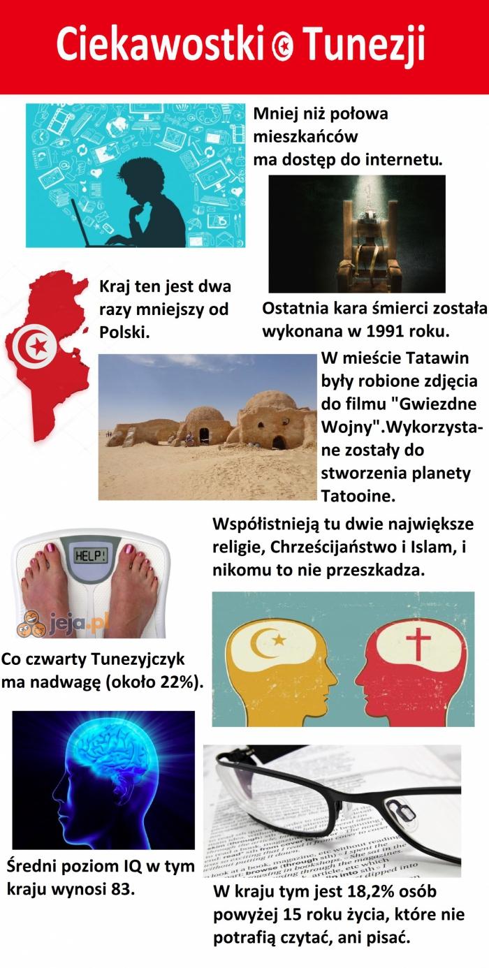 Ciekawostki o Tunezji