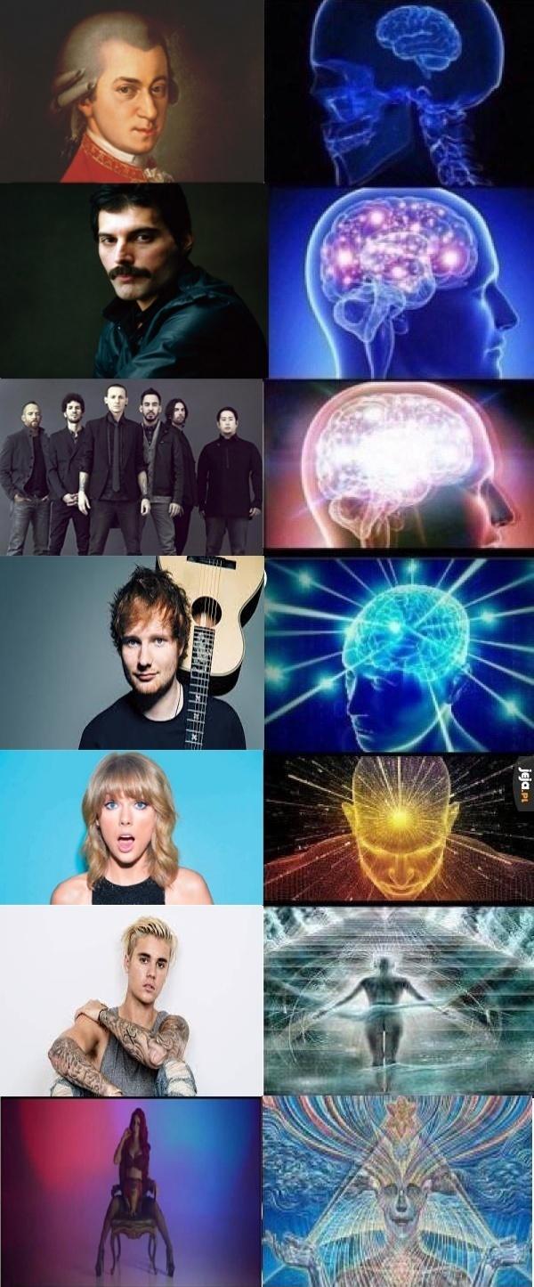 Słuchacze muzyki w XXI wieku