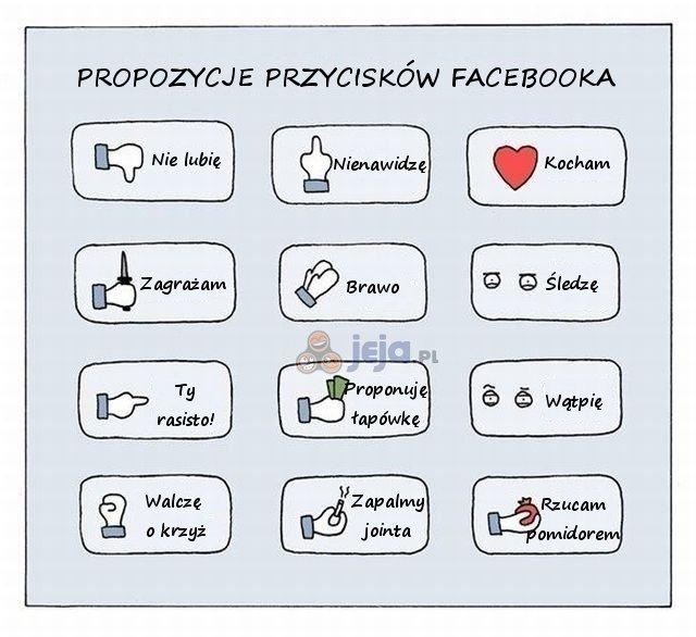 Propozycje przycisków Facebooka