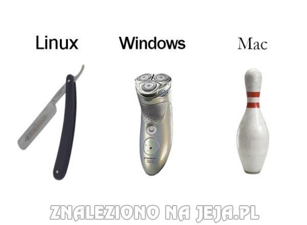 """Jak """"ostre"""" są systemy operacyjne"""