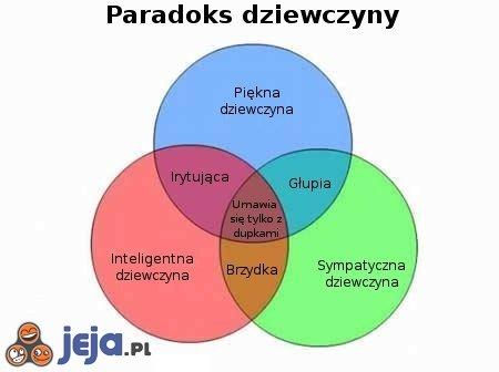 Paradoks kobiety