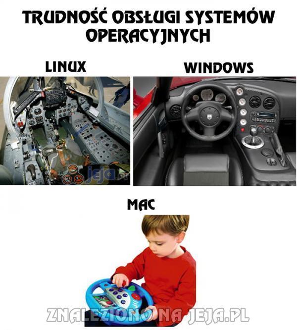 Trudność obsługi systemów operacyjnych