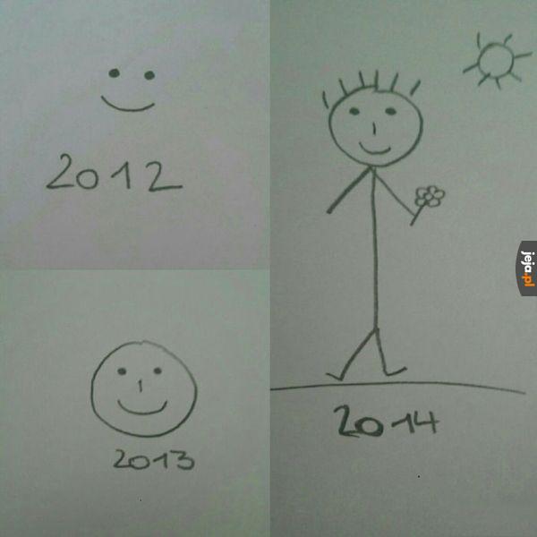 Widać progres
