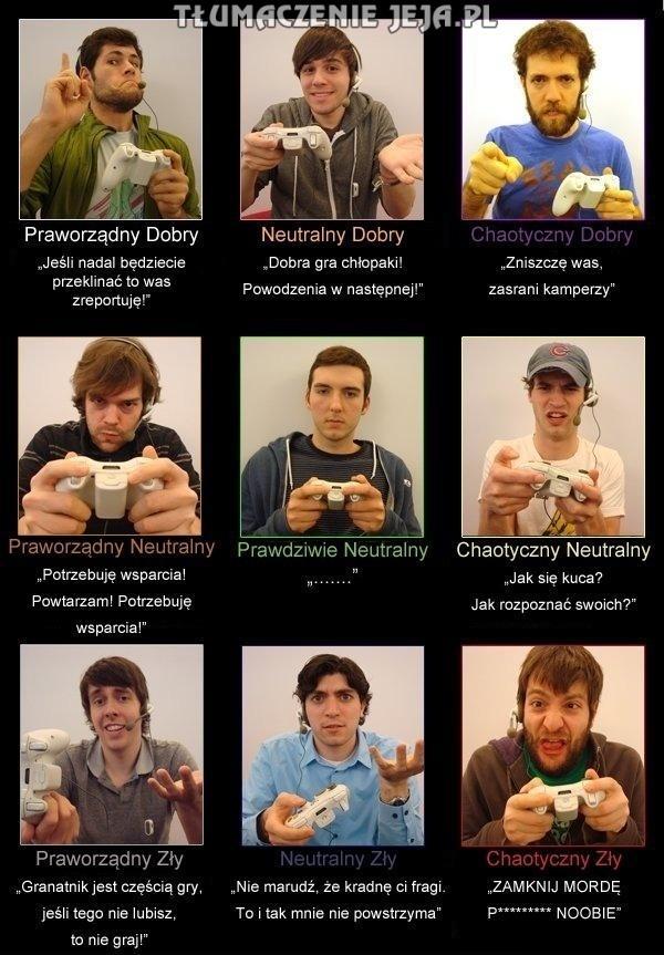 Jakim jesteś graczem?