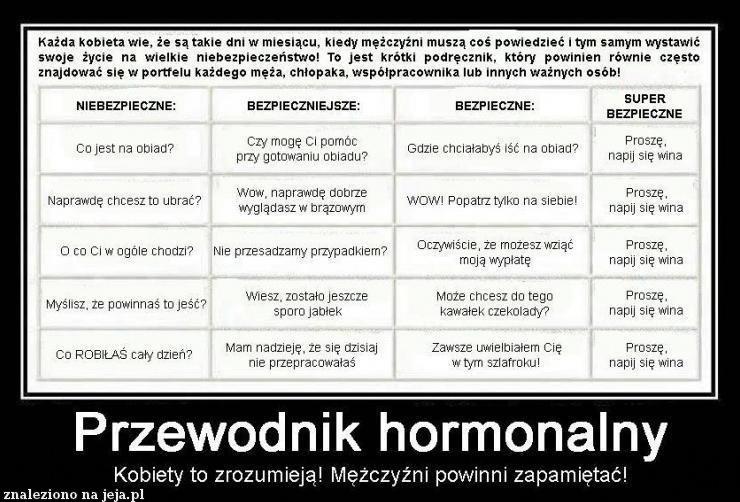 Przewodnik hormonalny kobiety