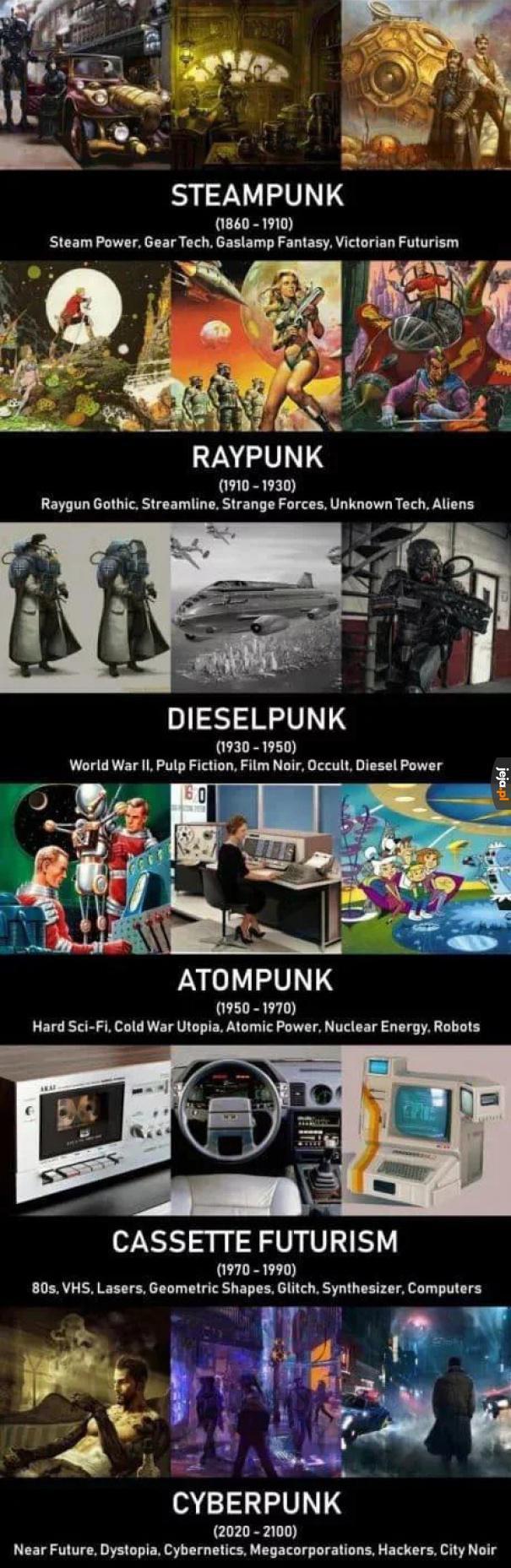 Odmiany punka