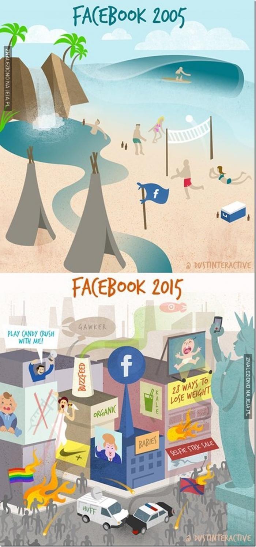 Facebook kiedyś i dziś