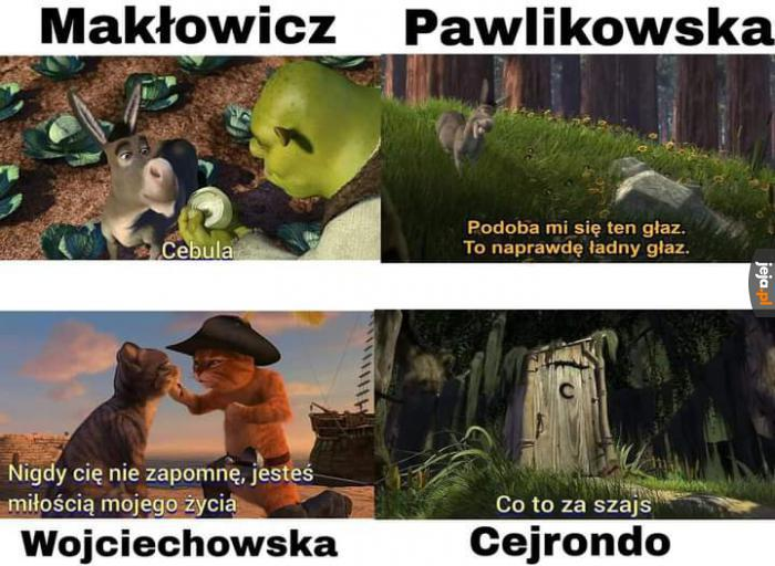 Różnice podróżnicze