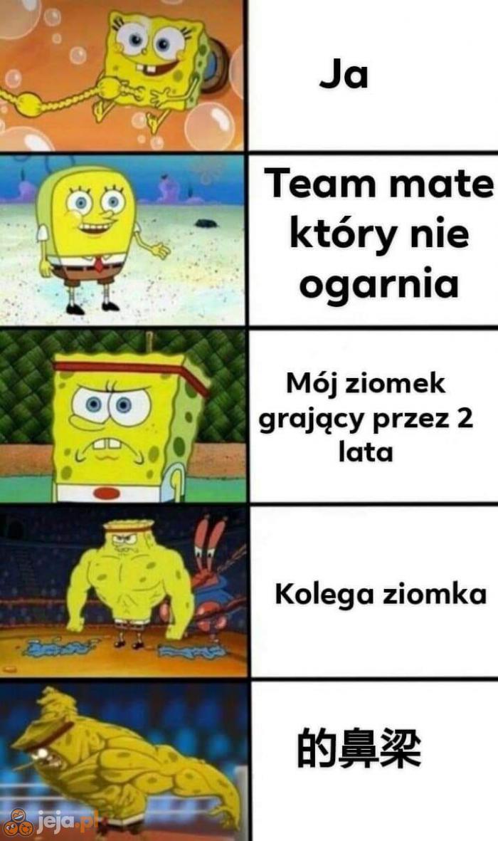 Najlepsi gracze