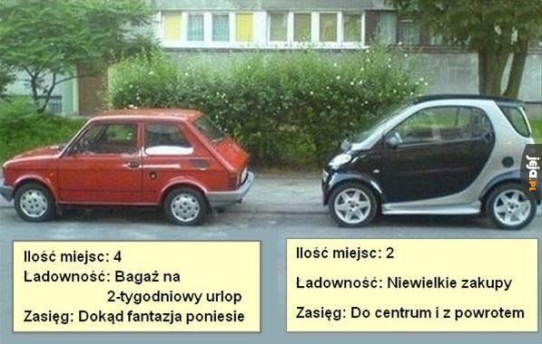 Porównanie Smarta z Maluchem