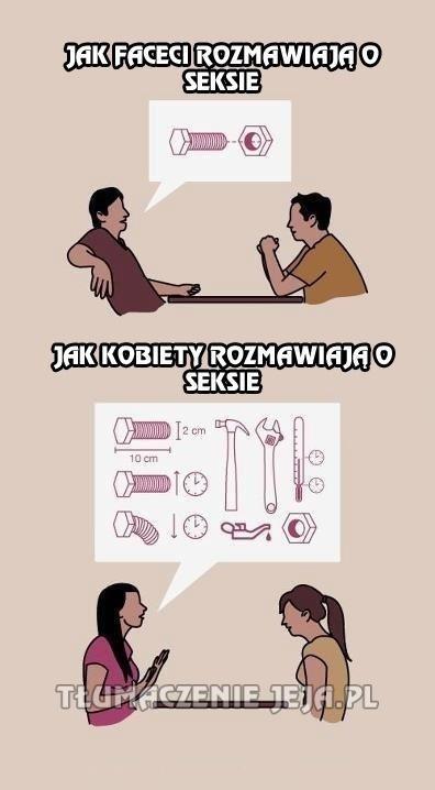 Seks według mężczyzn i kobiet