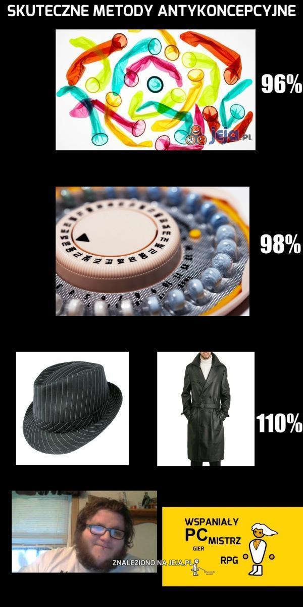 Skuteczne metody antykoncepcyjne