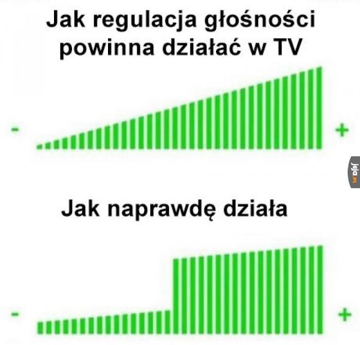 Logika telewizorów
