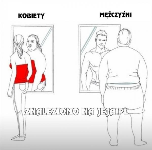 Różnice w postrzeganiu siebie