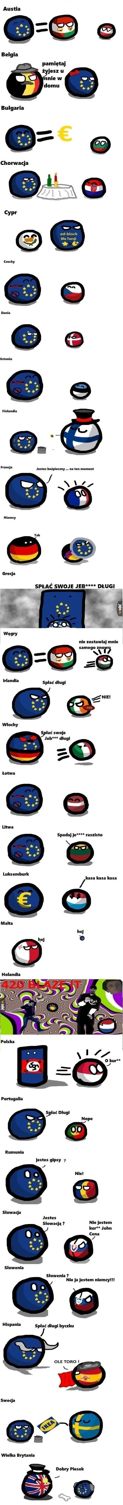 Jak UE widzi swoich członków