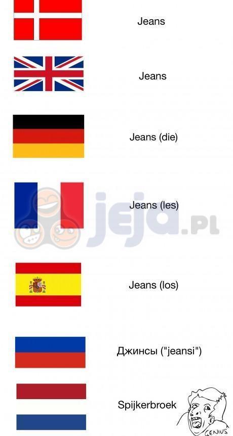 Jeans w różnych językach
