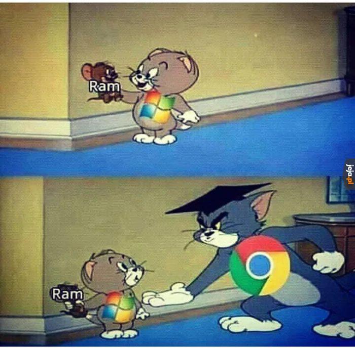 Chrome w pigułce