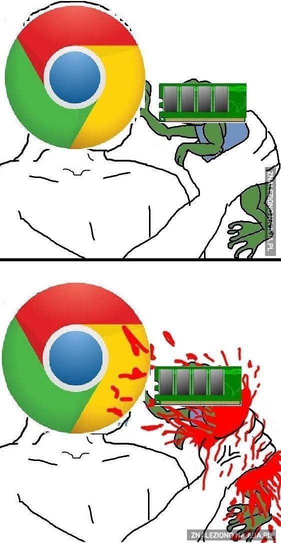 Google Chrome na starym komputerze