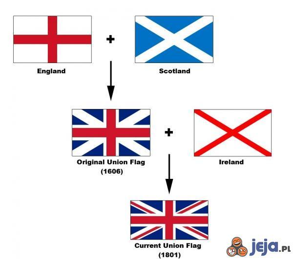 Jak powstała flaga Wielkiej Brytani