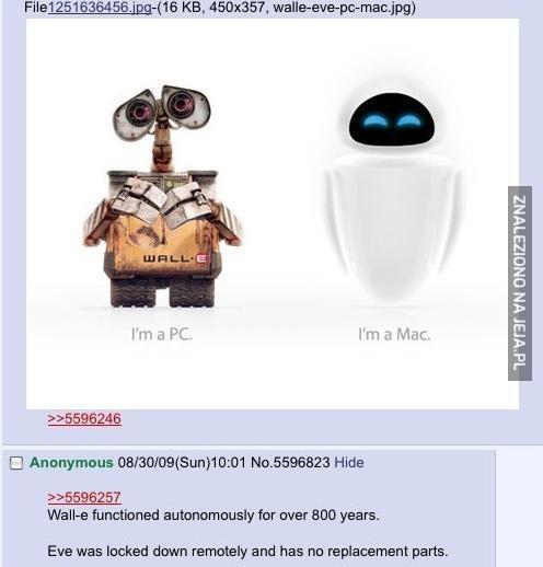 PC kontra Mac