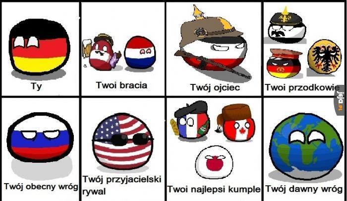 Rodzina Polandball