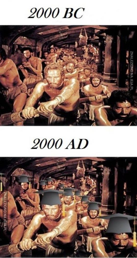 Niewolnictwo kiedyś i dziś