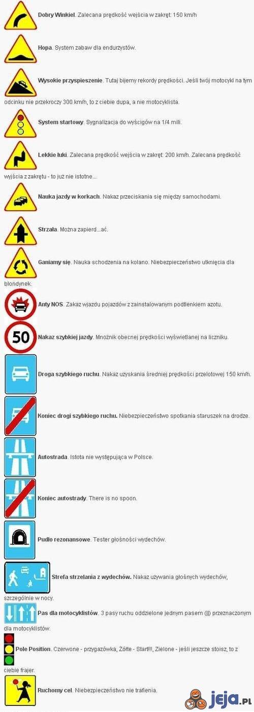 Znaczenie znaków drogowych