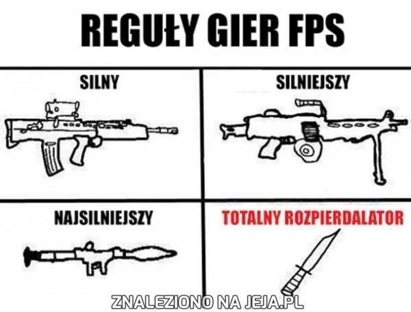 Reguły gier FPS