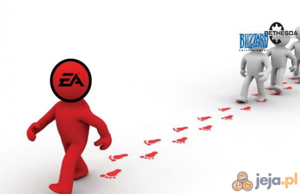 Branża gier obecnie