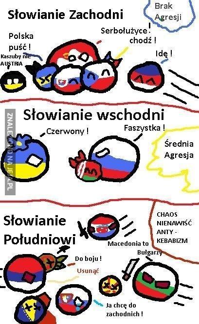 Agresja u Słowian