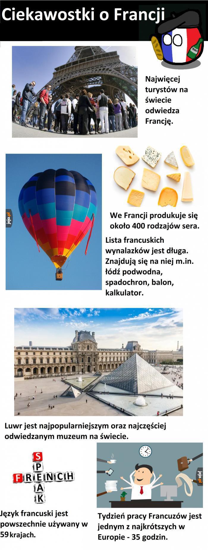 Ciekawostki o Francji