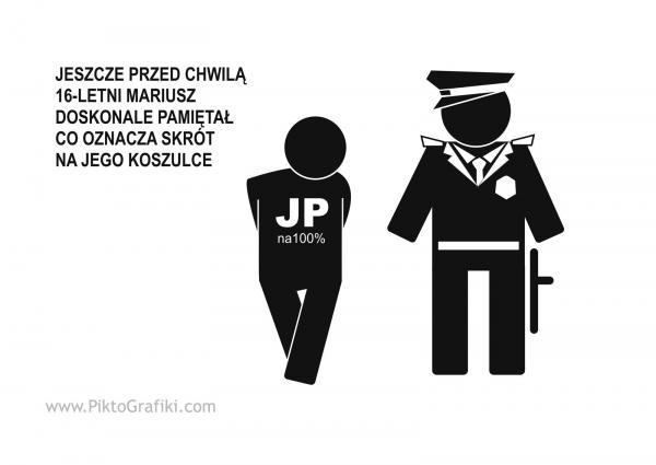 Kozaki...