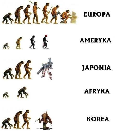 Ewolucja człowieka...