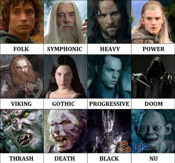 Bohaterowie fantasy i muzyka