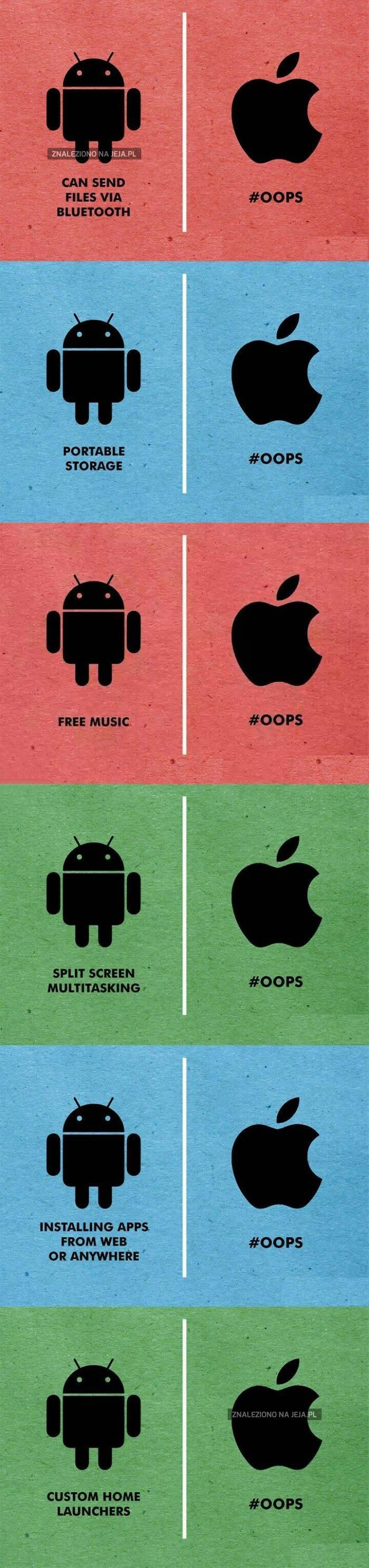 Zalety Androida