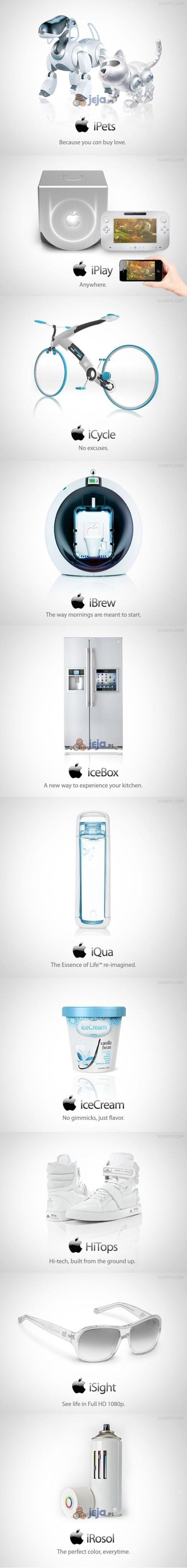 Nowatorskie produkty Apple
