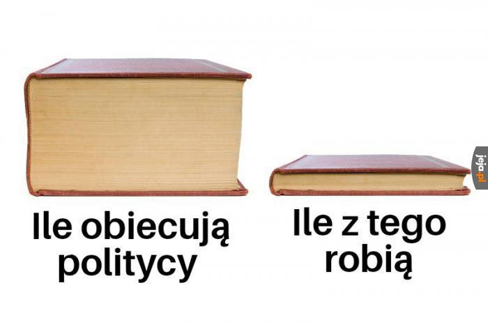 Tak działa polityka w Polsce