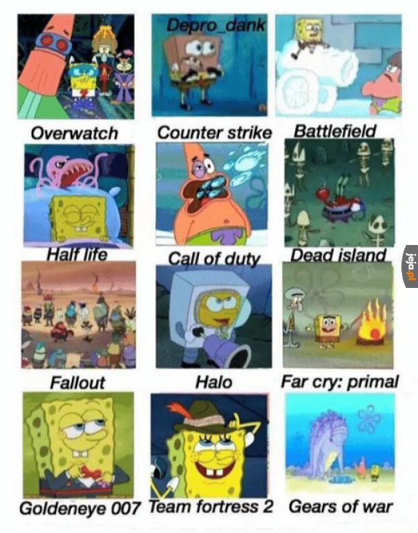 Spongebob jako popularne gry
