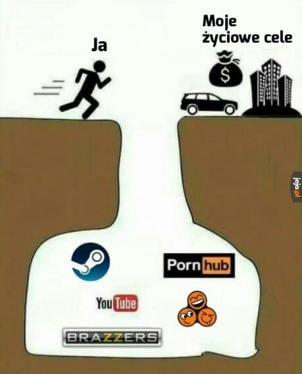 Moje życie na jednym obrazku