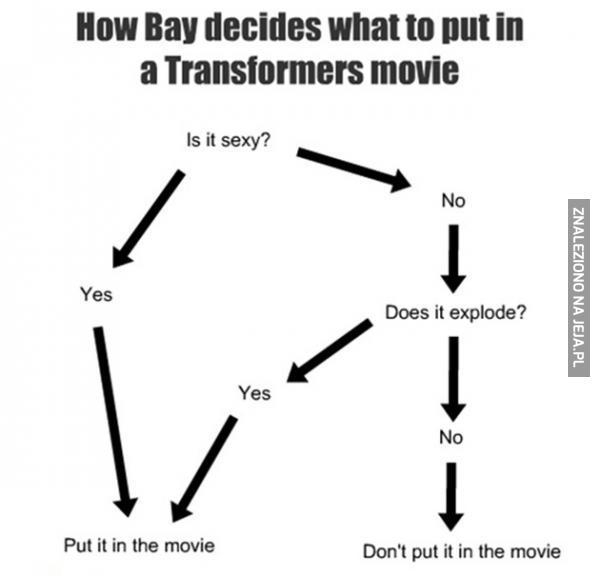 Jak Michael Bay decyduje co będzie w jego filmach