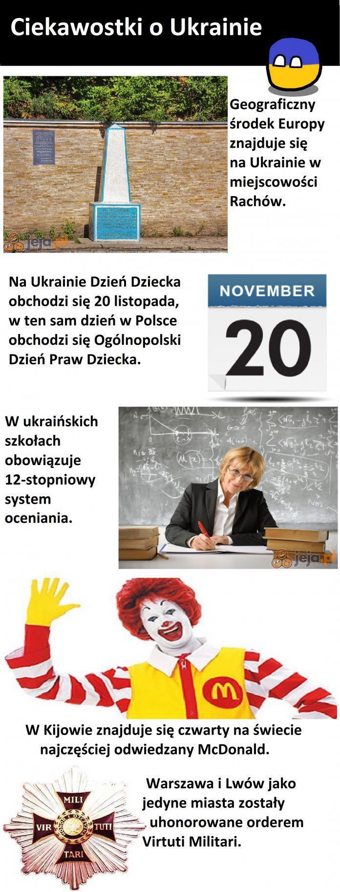 Ciekawostki o Ukrainie