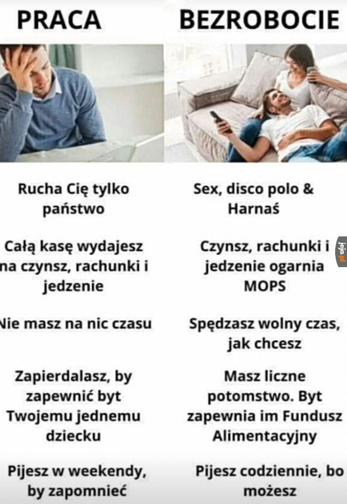 Tak się żyje w tej Polsce