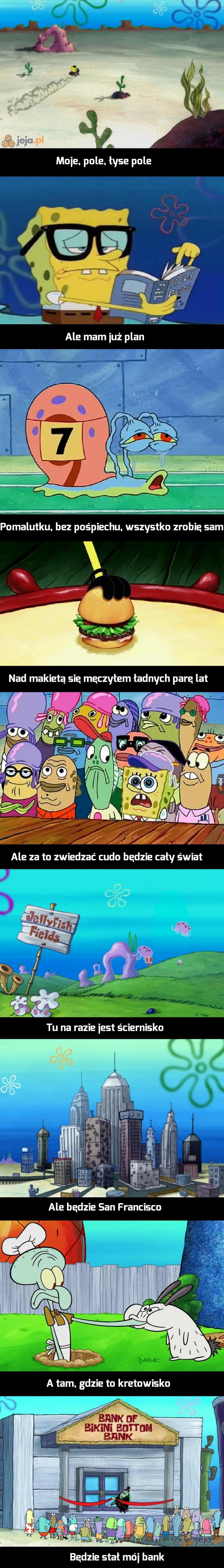 Spongebob uOrkiestra