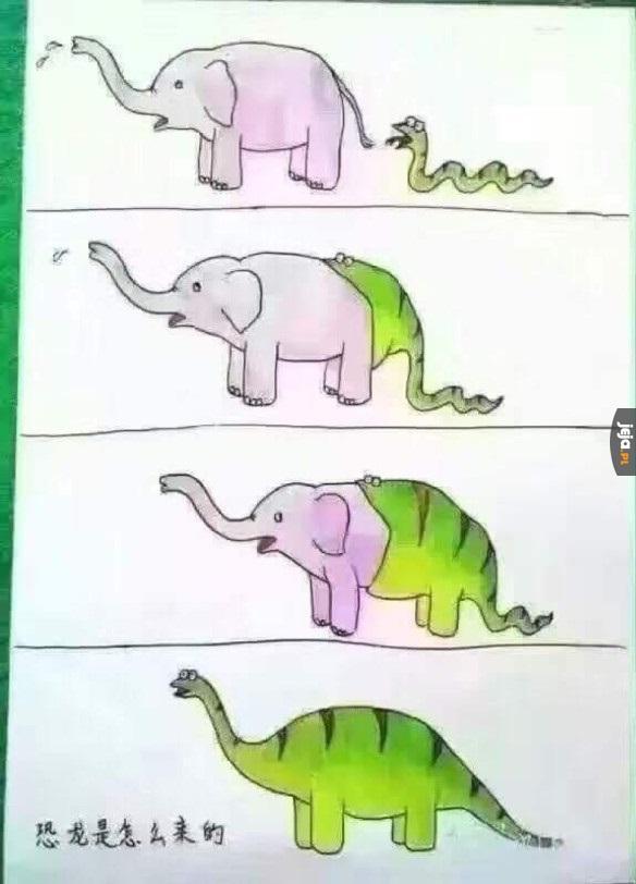 Jak powstały dinozaury