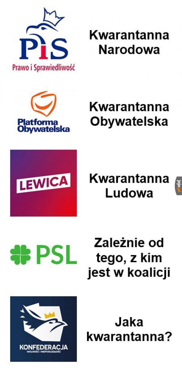 Lockdown w wykonaniu różnych partii