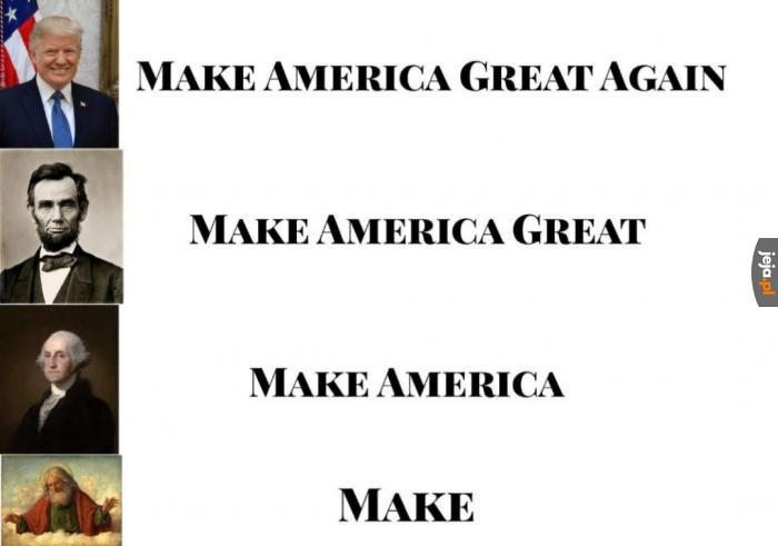 Ameryka w skrócie