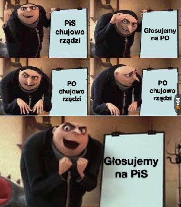 Logika Polaków