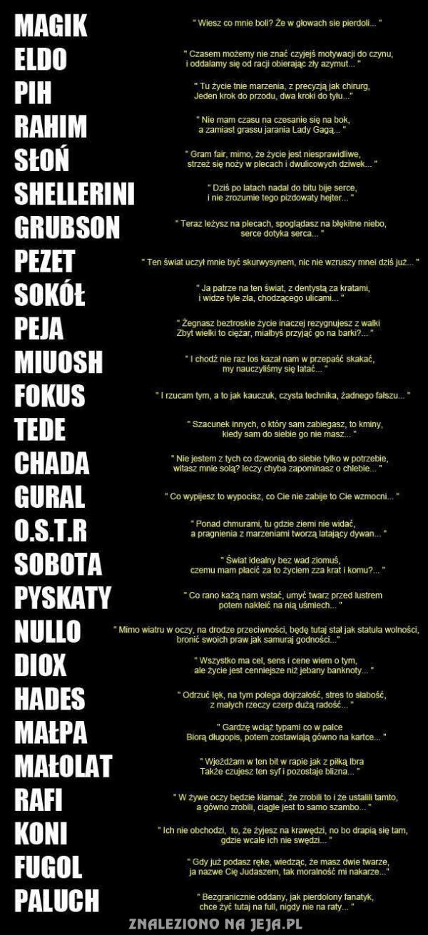 Polski rap - wcale nie taki zły